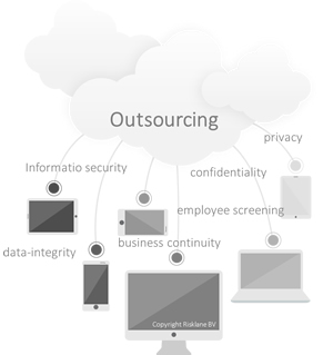 ISAE 3402 and outsourcing